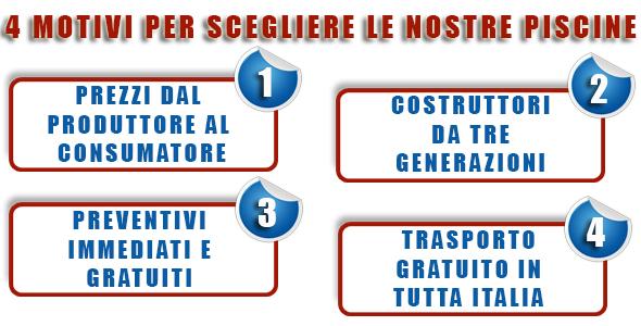Piscine Sicilia Prezzi A Partire Da 6 450 Euro Trasporto Incluso